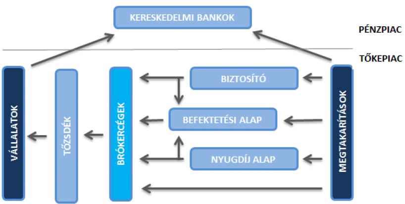 online pénzkeresés valós módjai