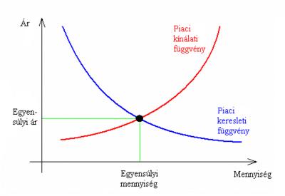 elméleti ár opciókban)